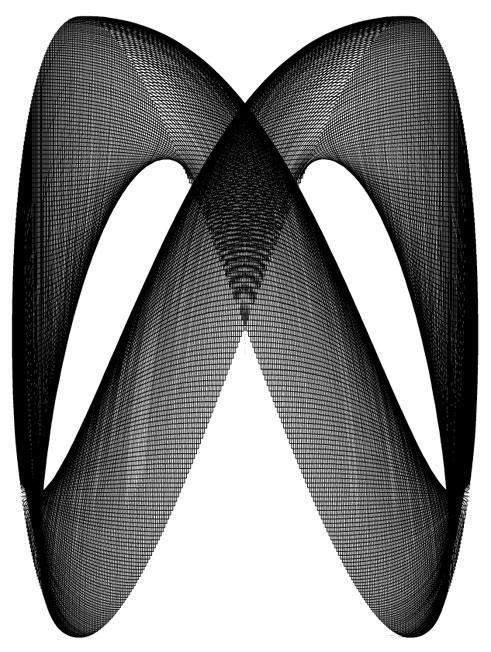Lissajous Curve #1