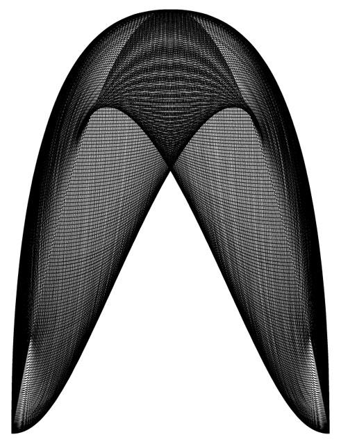 Lissajous Curve #2