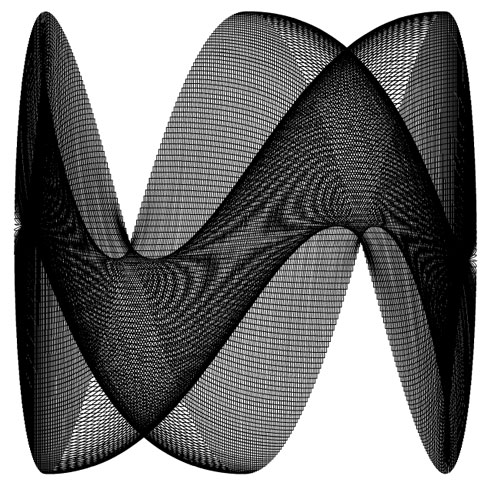Lissajous Curve #3
