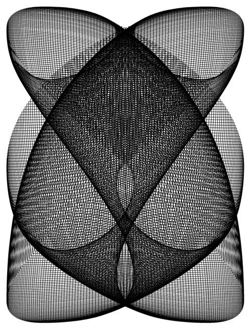 Lissajous Curve #5