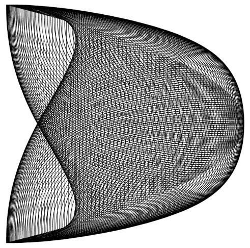 Lissajous Curve #7